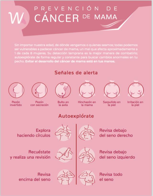 Cáncer de Mama: Autoexplórate y previene