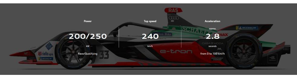 Audi presenta el e-tron FE07 para la Fórmula E